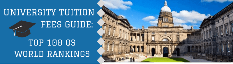 University Tuition Fees Guide Banner